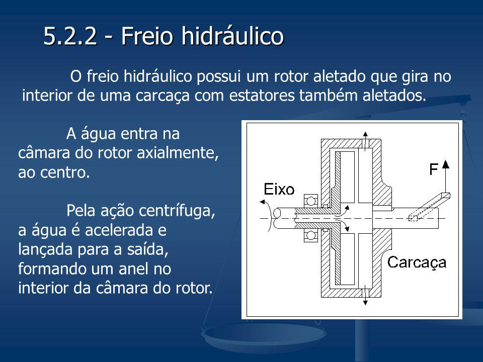 5.2.2 - Freio hidráulico O freio hidráulico possui um rotor aletado que gira no interior de uma carcaça com estatores também aletados. A água entra na
