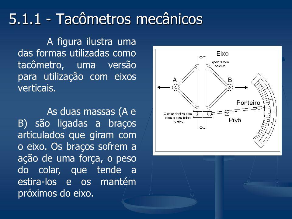 5.1.1 - Tacômetros mecânicos A figura ilustra uma das formas utilizadas como tacômetro, uma versão para utilização com eixos verticais. As duas massas
