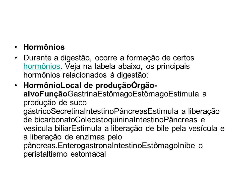 Durante a digestão, ocorre a formação de certos hormônios. Veja na tabela abaixo, os principais hormônios relacionados à digestão: hormônios HormônioL