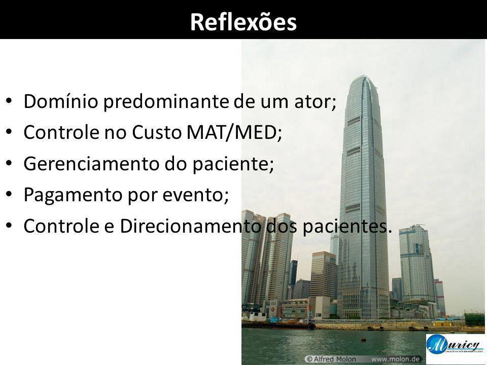 Domínio predominante de um ator; Controle no Custo MAT/MED; Gerenciamento do paciente; Pagamento por evento; Controle e Direcionamento dos pacientes.