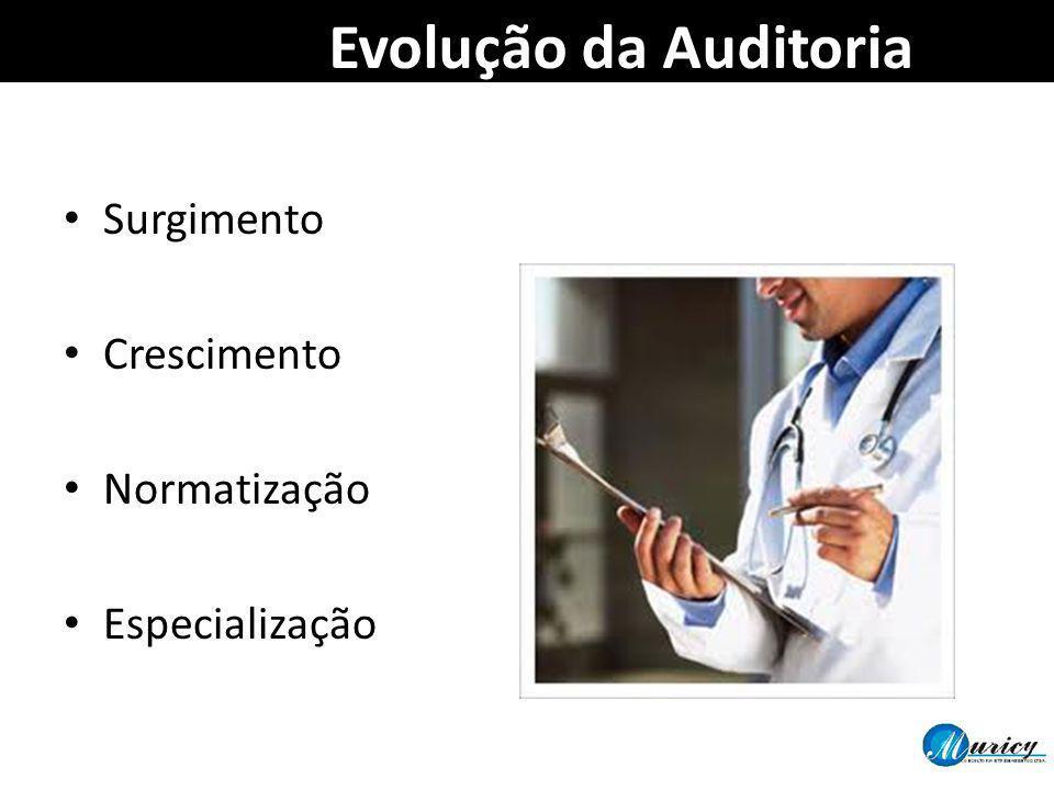 Surgimento Crescimento Normatização Especialização Evolução da Auditoria