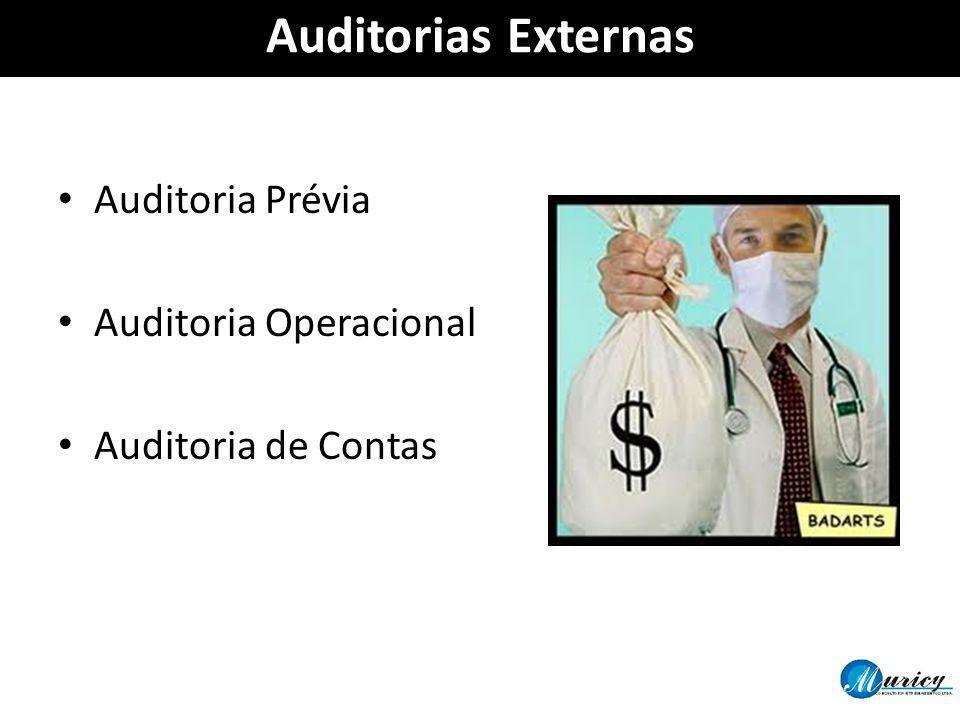 Auditorias Externas Auditoria Prévia Auditoria Operacional Auditoria de Contas