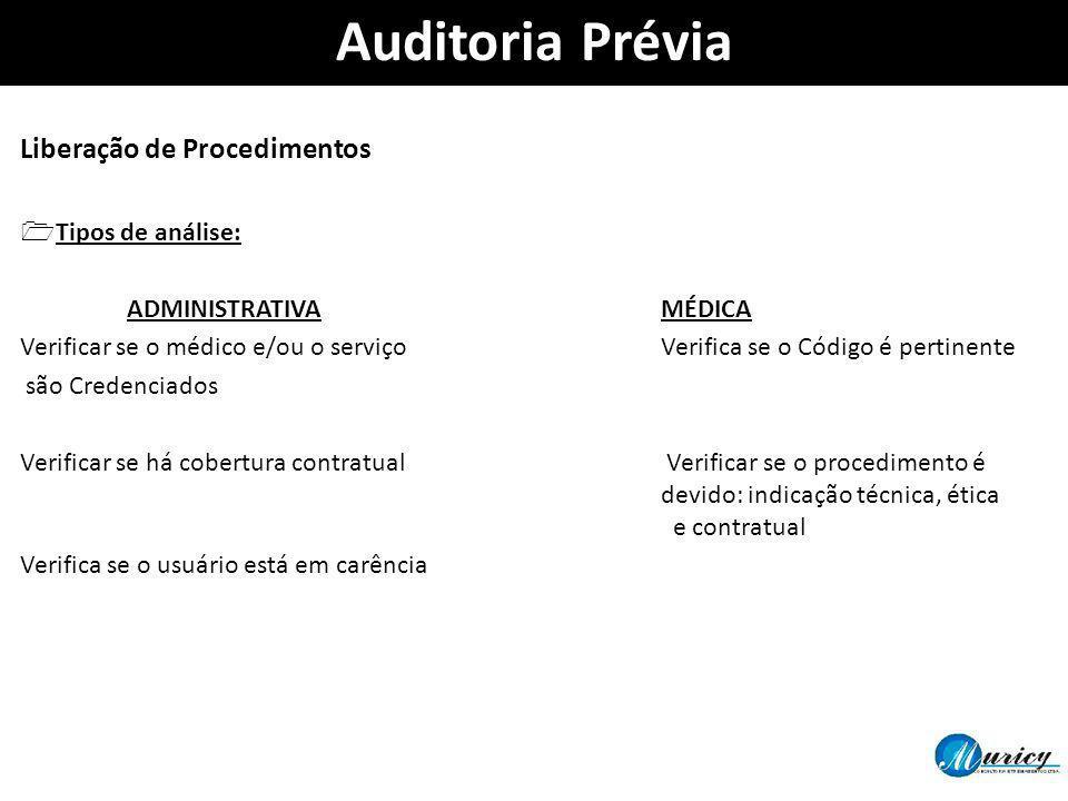 Liberação de Procedimentos 1Tipos de análise: ADMINISTRATIVAMÉDICA Verificar se o médico e/ou o serviço Verifica se o Código é pertinente são Credenci