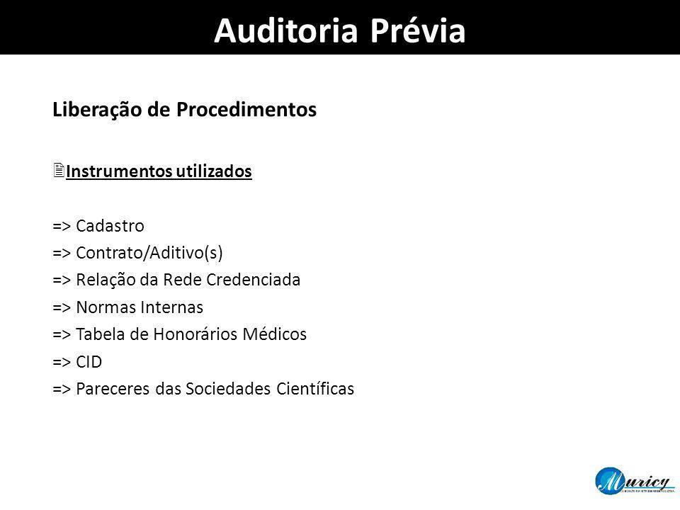 Liberação de Procedimentos 2Instrumentos utilizados => Cadastro => Contrato/Aditivo(s) => Relação da Rede Credenciada => Normas Internas => Tabela de