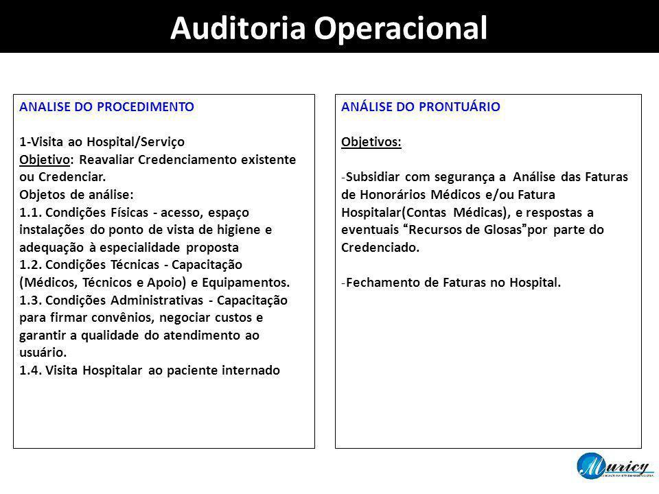 ANALISE DO PROCEDIMENTO 1-Visita ao Hospital/Serviço Objetivo: Reavaliar Credenciamento existente ou Credenciar. Objetos de análise: 1.1. Condições Fí
