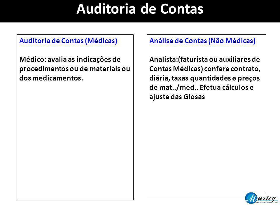 Auditoria de Contas (Médicas) Médico: avalia as indicações de procedimentos ou de materiais ou dos medicamentos. Análise de Contas (Não Médicas) Anali