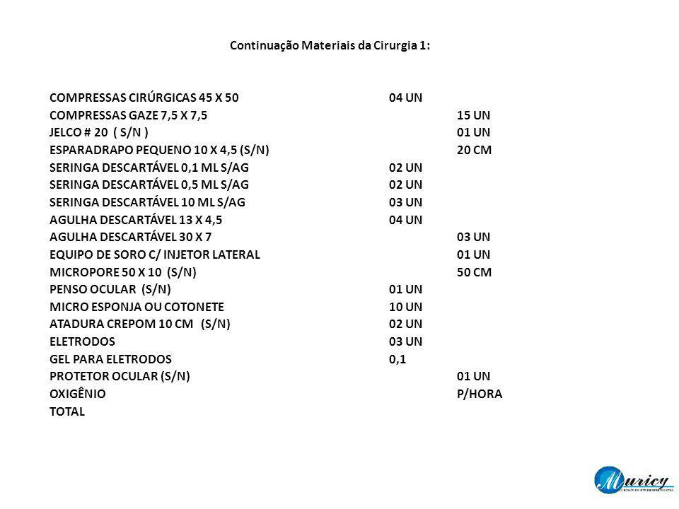 Continuação Materiais da Cirurgia 1: COMPRESSAS CIRÚRGICAS 45 X 5004 UN COMPRESSAS GAZE 7,5 X 7,515 UN JELCO # 20 ( S/N )01 UN ESPARADRAPO PEQUENO 10
