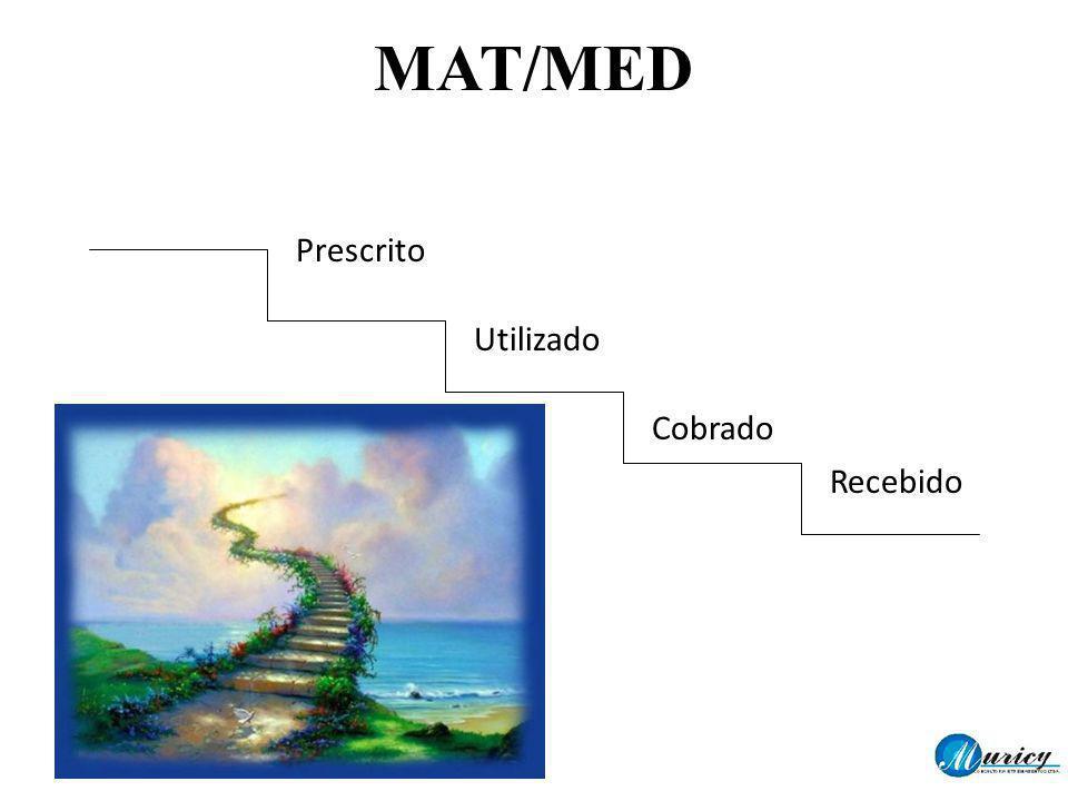 Prescrito Utilizado Cobrado Recebido MAT/MED