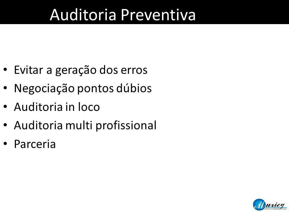 Evitar a geração dos erros Negociação pontos dúbios Auditoria in loco Auditoria multi profissional Parceria Auditoria Preventiva