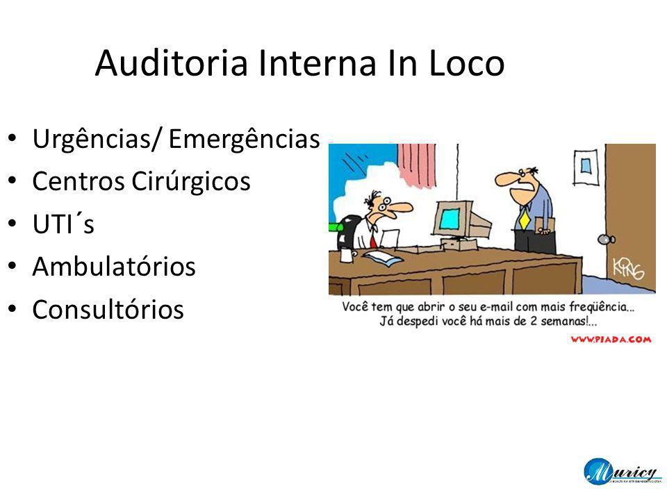Auditoria Interna In Loco Urgências/ Emergências Centros Cirúrgicos UTI´s Ambulatórios Consultórios