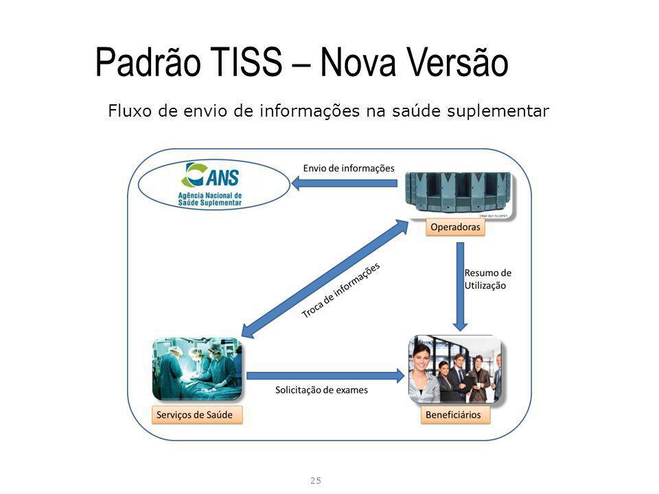 Padrão TISS – Nova Versão 25 Fluxo de envio de informações na saúde suplementar