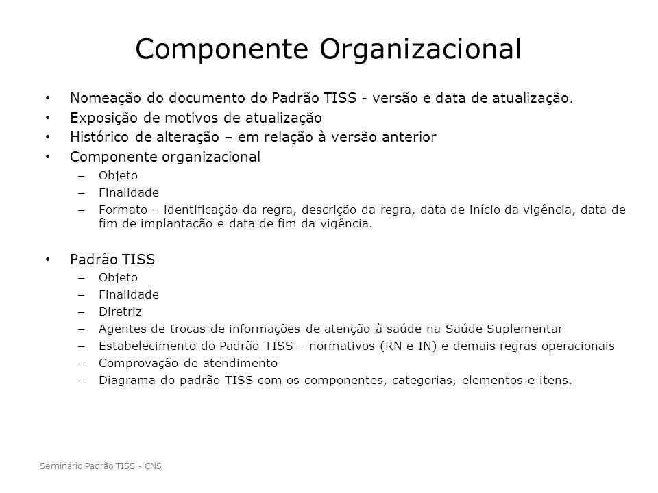 Componente Organizacional Nomeação do documento do Padrão TISS - versão e data de atualização. Exposição de motivos de atualização Histórico de altera