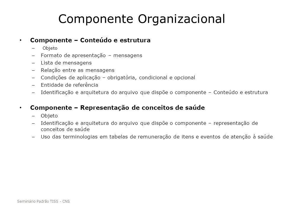Componente Organizacional Componente – Conteúdo e estrutura – Objeto – Formato de apresentação – mensagens – Lista de mensagens – Relação entre as men