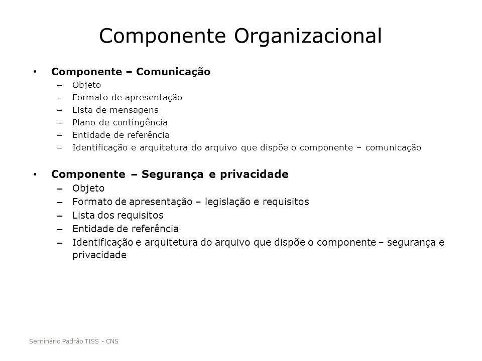 Componente Organizacional Componente – Comunicação – Objeto – Formato de apresentação – Lista de mensagens – Plano de contingência – Entidade de refer