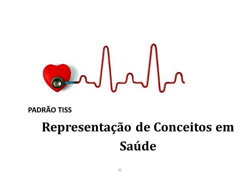 32 Representação de Conceitos em Saúde PADRÃO TISS