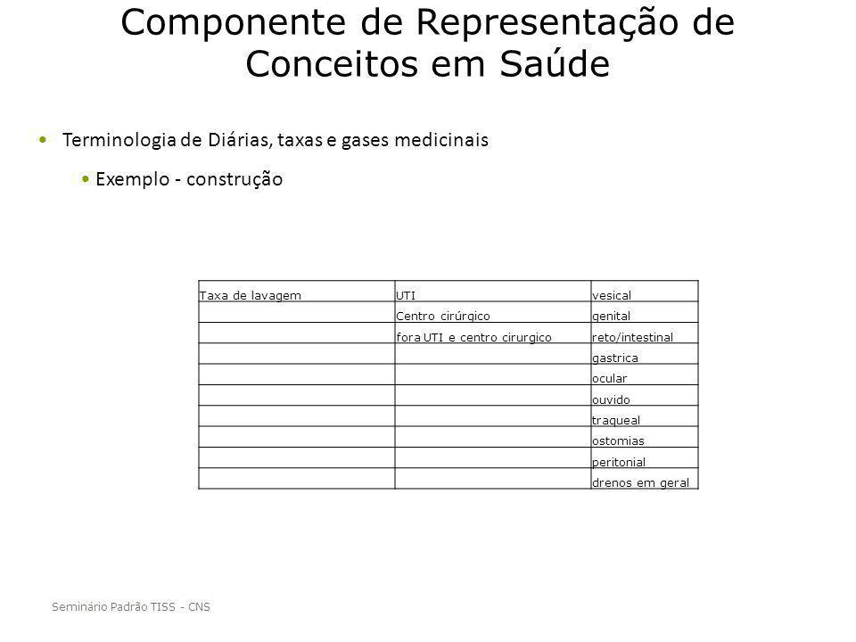 Componente de Representação de Conceitos em Saúde Seminário Padrão TISS - CNS Terminologia de Diárias, taxas e gases medicinais Exemplo - construção T
