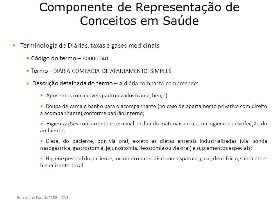 Componente de Representação de Conceitos em Saúde Seminário Padrão TISS - CNS Terminologia de Diárias, taxas e gases medicinais Código do termo – 6000