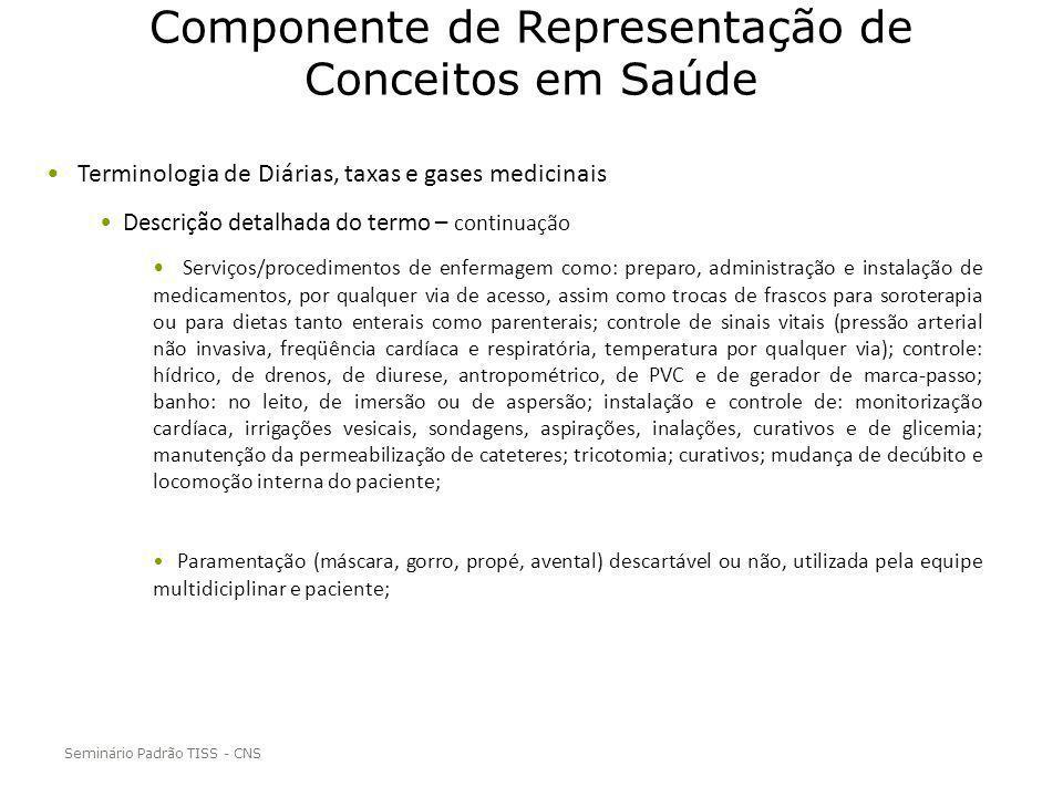 Componente de Representação de Conceitos em Saúde Seminário Padrão TISS - CNS Terminologia de Diárias, taxas e gases medicinais Descrição detalhada do