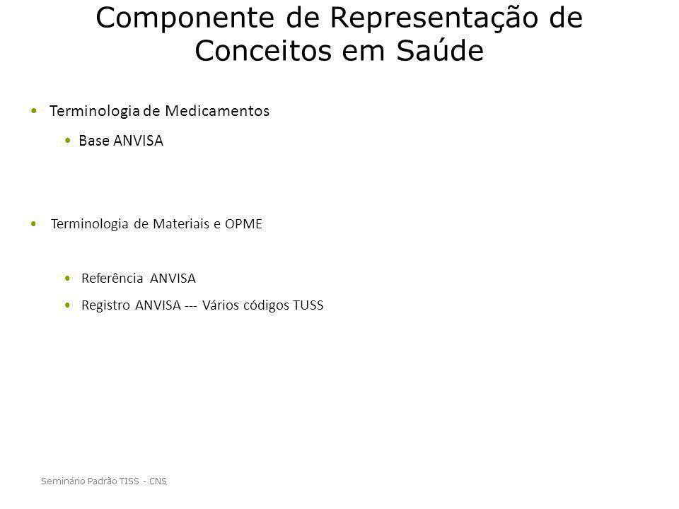 Componente de Representação de Conceitos em Saúde Seminário Padrão TISS - CNS Terminologia de Medicamentos Base ANVISA Terminologia de Materiais e OPM