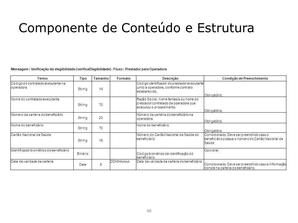 Componente de Conteúdo e Estrutura 48 Mensagem : Verificação da elegibilidade (verificaElegibilidade) - Fluxo : Prestador para Operadora Termo Tipo Ta