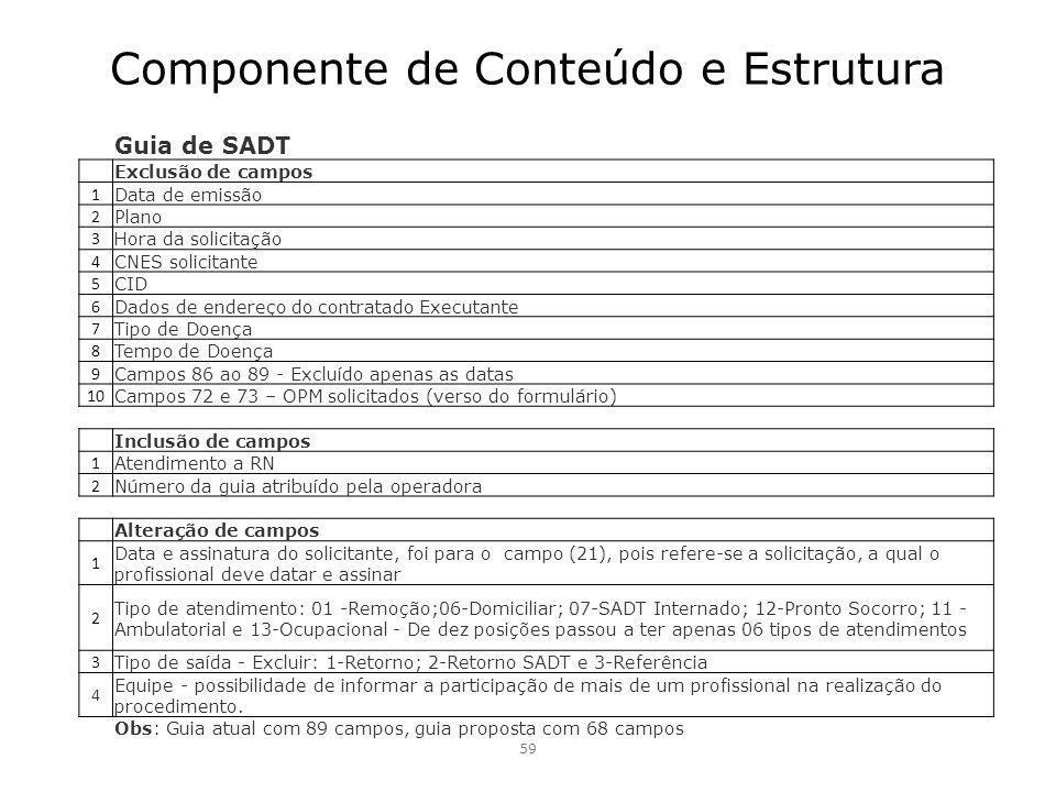 Componente de Conteúdo e Estrutura 59 Guia de SADT Exclusão de campos 1 Data de emissão 2 Plano 3 Hora da solicitação 4 CNES solicitante 5 CID 6 Dados