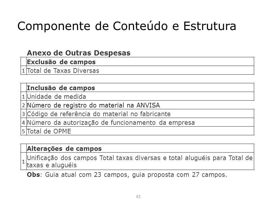 Componente de Conteúdo e Estrutura 62 Anexo de Outras Despesas Exclusão de campos 1 Total de Taxas Diversas Inclusão de campos 1 Unidade de medida 2 N