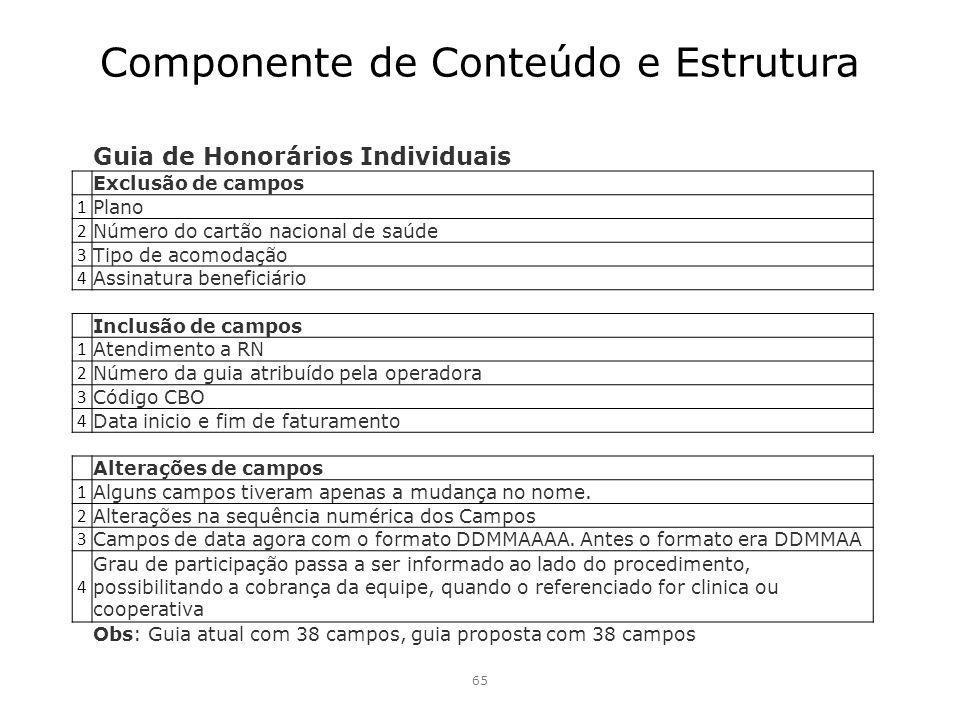 Componente de Conteúdo e Estrutura 65 Guia de Honorários Individuais Exclusão de campos 1 Plano 2 Número do cartão nacional de saúde 3 Tipo de acomoda