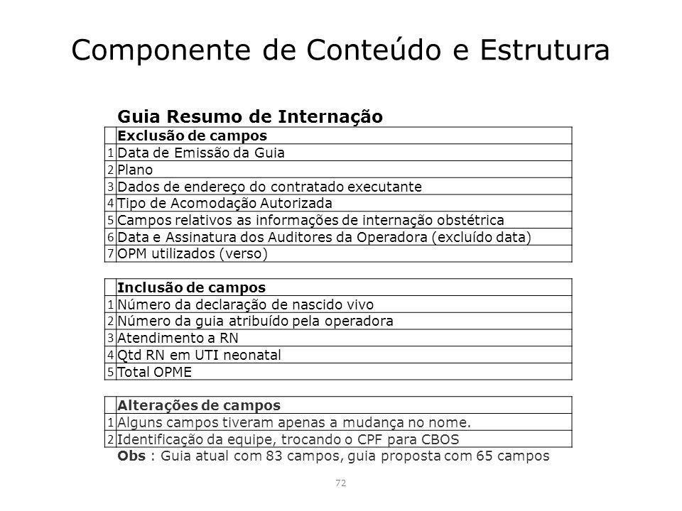 Componente de Conteúdo e Estrutura 72 Guia Resumo de Internação Exclusão de campos 1 Data de Emissão da Guia 2 Plano 3 Dados de endereço do contratado