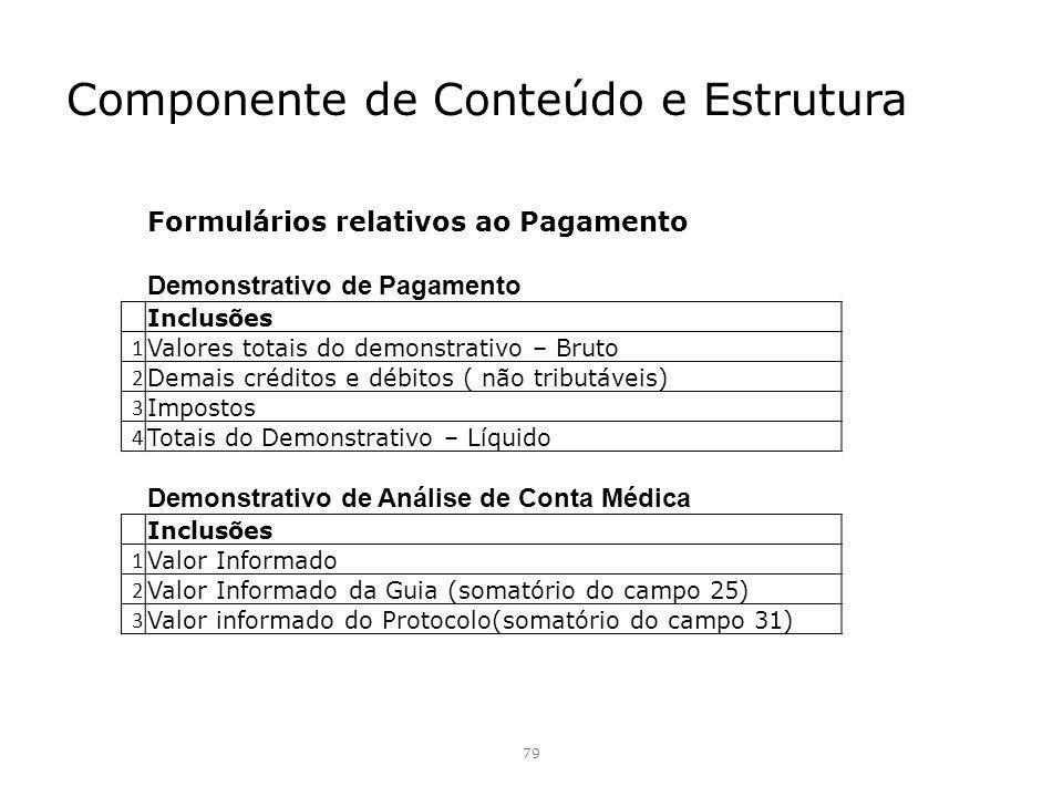 Componente de Conteúdo e Estrutura 79 Formulários relativos ao Pagamento Demonstrativo de Pagamento Inclusões 1 Valores totais do demonstrativo – Brut