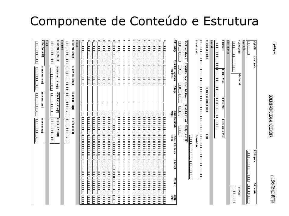 Componente de Conteúdo e Estrutura 80