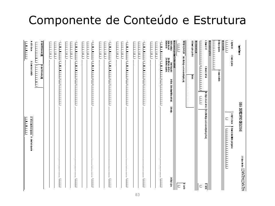 Componente de Conteúdo e Estrutura 83