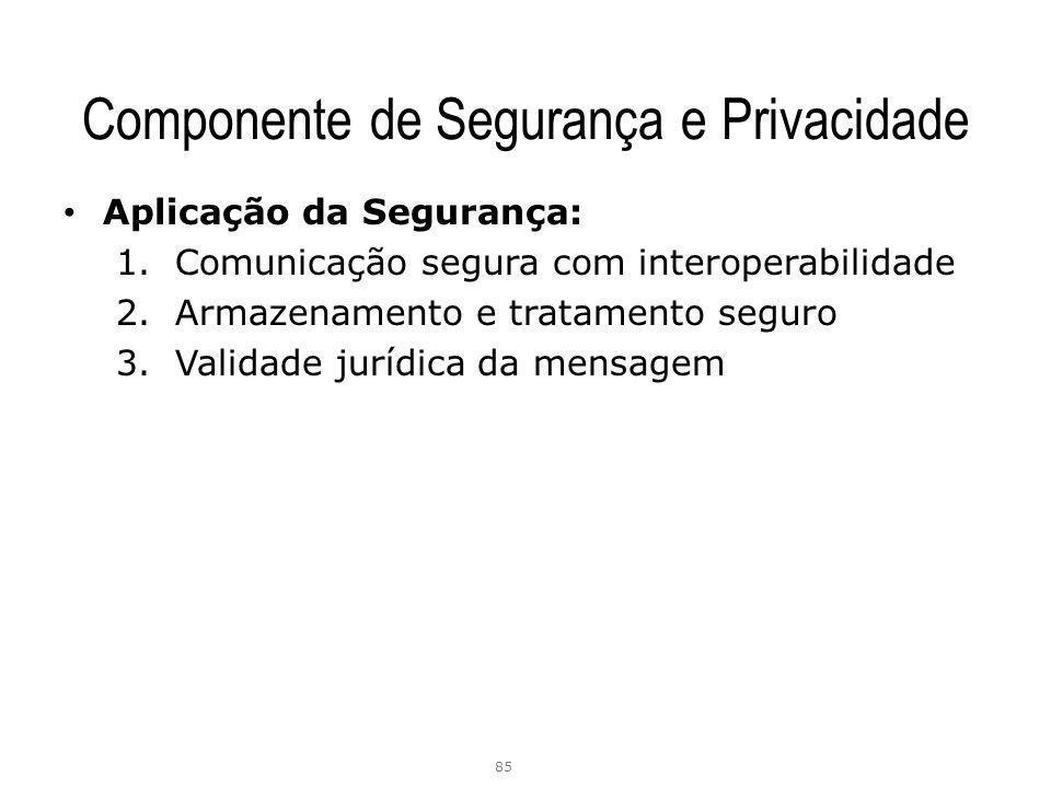 Componente de Segurança e Privacidade Aplicação da Segurança: 1.Comunicação segura com interoperabilidade 2.Armazenamento e tratamento seguro 3.Valida