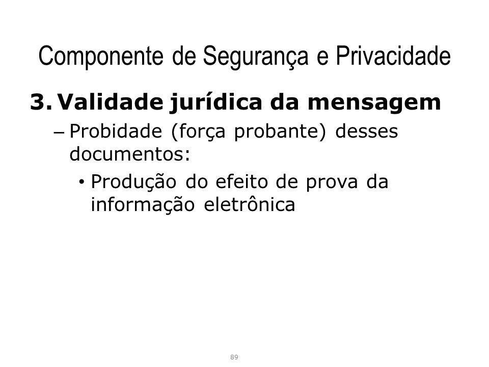 Componente de Segurança e Privacidade 3.Validade jurídica da mensagem – Probidade (força probante) desses documentos: Produção do efeito de prova da i