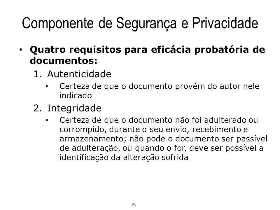 Componente de Segurança e Privacidade Quatro requisitos para eficácia probatória de documentos: 1.Autenticidade Certeza de que o documento provém do a