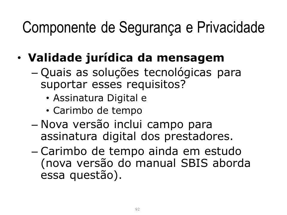 Componente de Segurança e Privacidade Validade jurídica da mensagem – Quais as soluções tecnológicas para suportar esses requisitos? Assinatura Digita