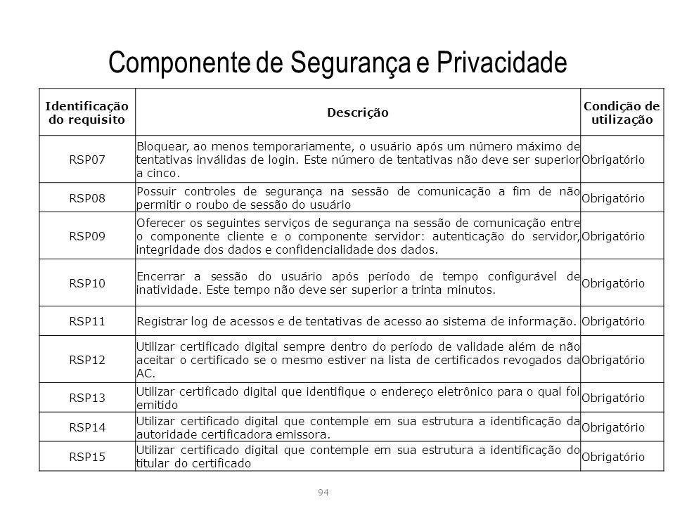 Componente de Segurança e Privacidade 94 Identificação do requisito Descrição Condição de utilização RSP07 Bloquear, ao menos temporariamente, o usuár