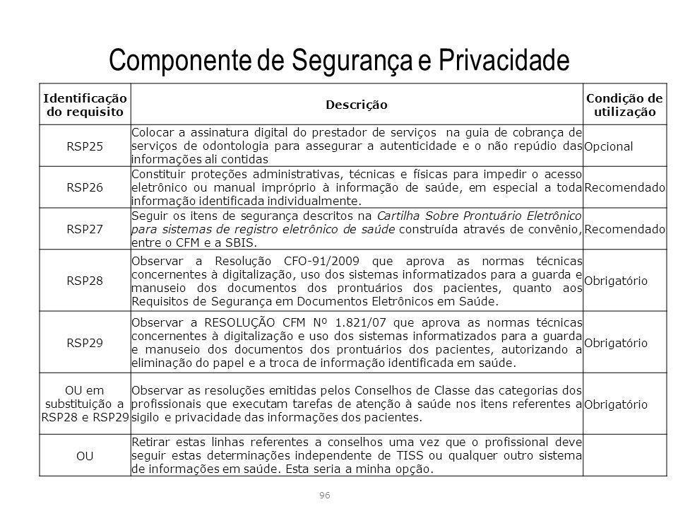 Componente de Segurança e Privacidade 96 Identificação do requisito Descrição Condição de utilização RSP25 Colocar a assinatura digital do prestador d