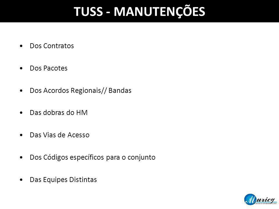 Dos Contratos Dos Pacotes Dos Acordos Regionais// Bandas Das dobras do HM Das Vias de Acesso Dos Códigos específicos para o conjunto Das Equipes Disti
