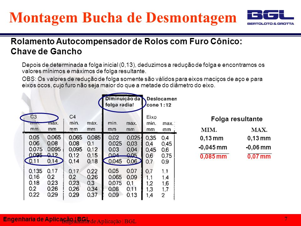 Engenharia de Aplicação | BGL 7 Depois de determinada a folga inicial (0,13), deduzimos a redução de folga e encontramos os valores mínimos e máximos