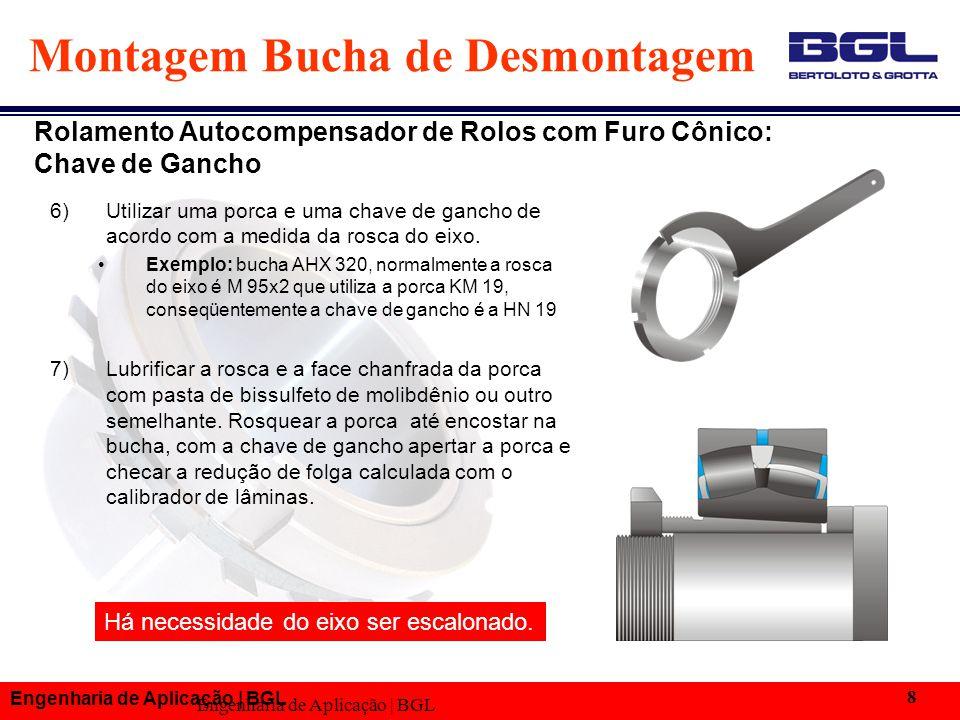Engenharia de Aplicação | BGL 8 Montagem Bucha de Desmontagem 6) Utilizar uma porca e uma chave de gancho de acordo com a medida da rosca do eixo. Exe
