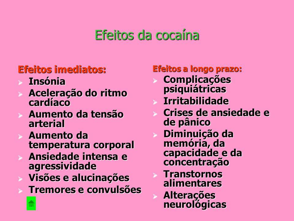 No principio do século XX e em particular nos países ocidentais viveu-se uma epidemia de consumo de cocaína por aspiração nasal, até que as medidas in