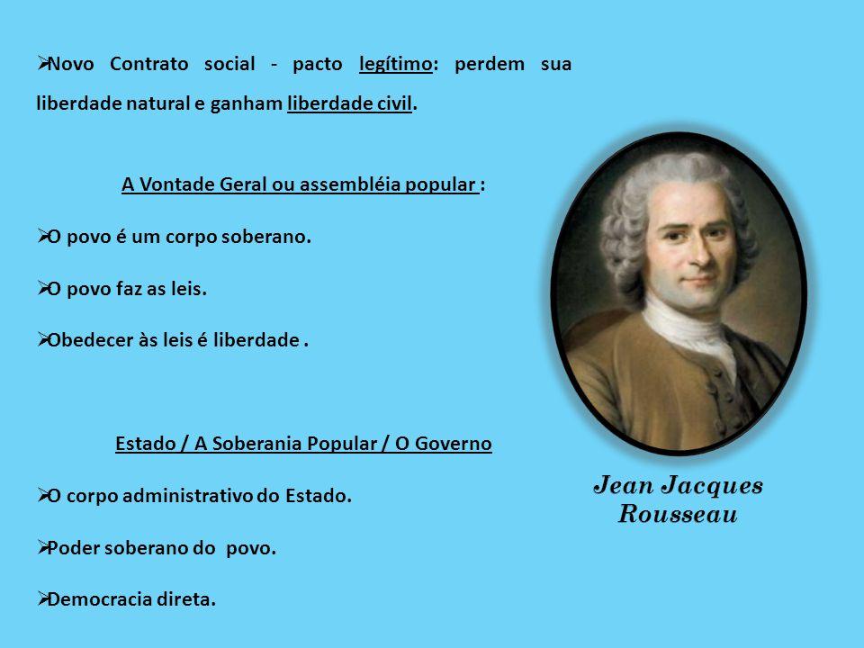 A Vontade Geral ou assembléia popular : O povo é um corpo soberano. O povo faz as leis. Obedecer às leis é liberdade. Estado / A Soberania Popular / O