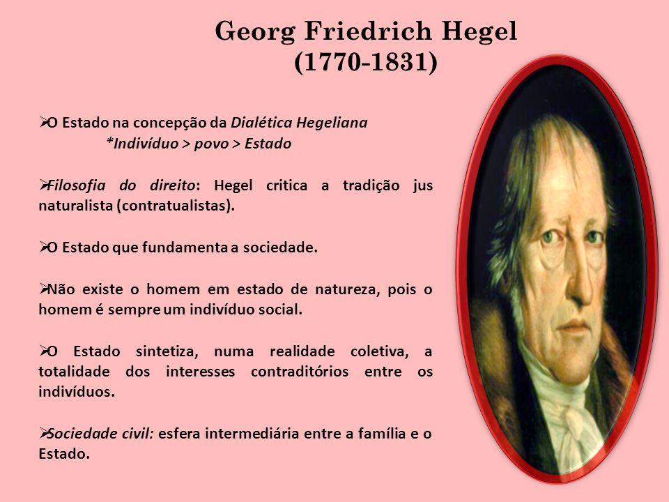 O Estado na concepção da Dialética Hegeliana *Indivíduo > povo > Estado Filosofia do direito: Hegel critica a tradição jus naturalista (contratualista