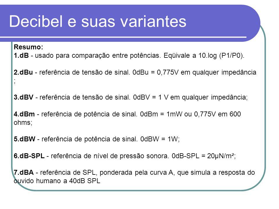 Decibel e suas variantes Resumo: 1.dB - usado para comparação entre potências. Eqüivale a 10.log (P1/P0). 2.dBu - referência de tensão de sinal. 0dBu