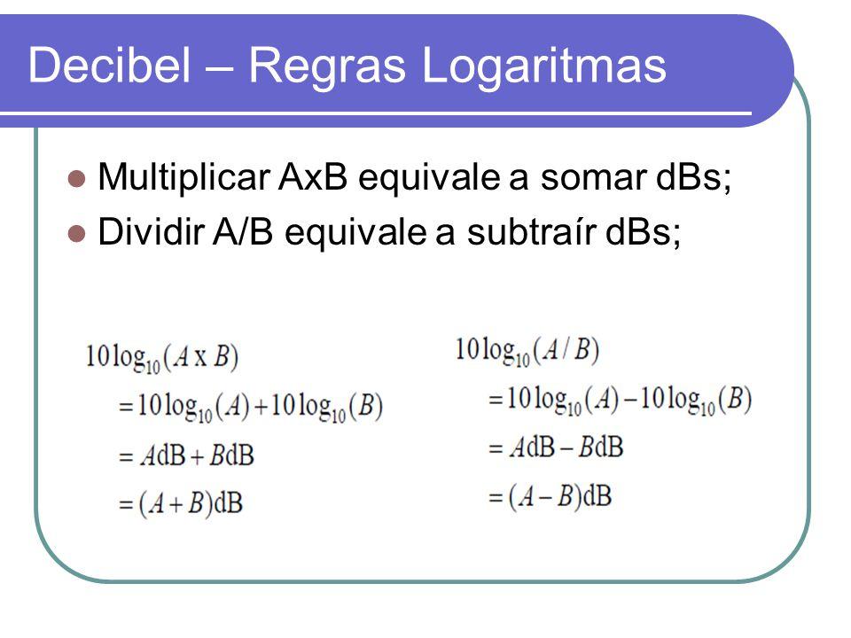 Decibel – Regras Logaritmas Multiplicar AxB equivale a somar dBs; Dividir A/B equivale a subtraír dBs;