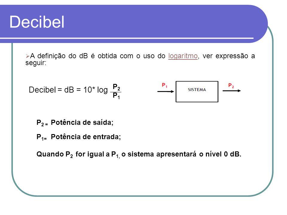 Decibel Decibel = dB = 10* log P2P1P2P1 A definição do dB é obtida com o uso do logaritmo, ver expressão a seguir:logaritmo P 2 = Potência de saída; P