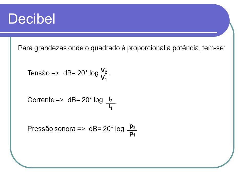 Decibel Para grandezas onde o quadrado é proporcional a potência, tem-se: Tensão => dB= 20* log V2V1V2V1 Corrente => dB= 20* log I2I1I2I1 Pressão sono