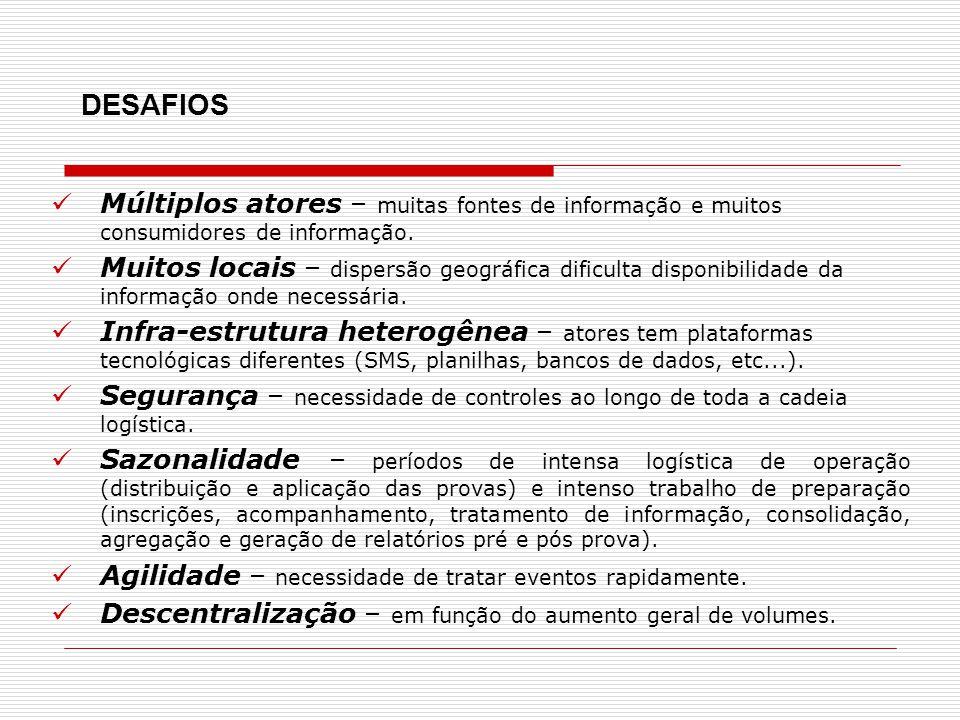 DESAFIOS Múltiplos atores – muitas fontes de informação e muitos consumidores de informação. Muitos locais – dispersão geográfica dificulta disponibil