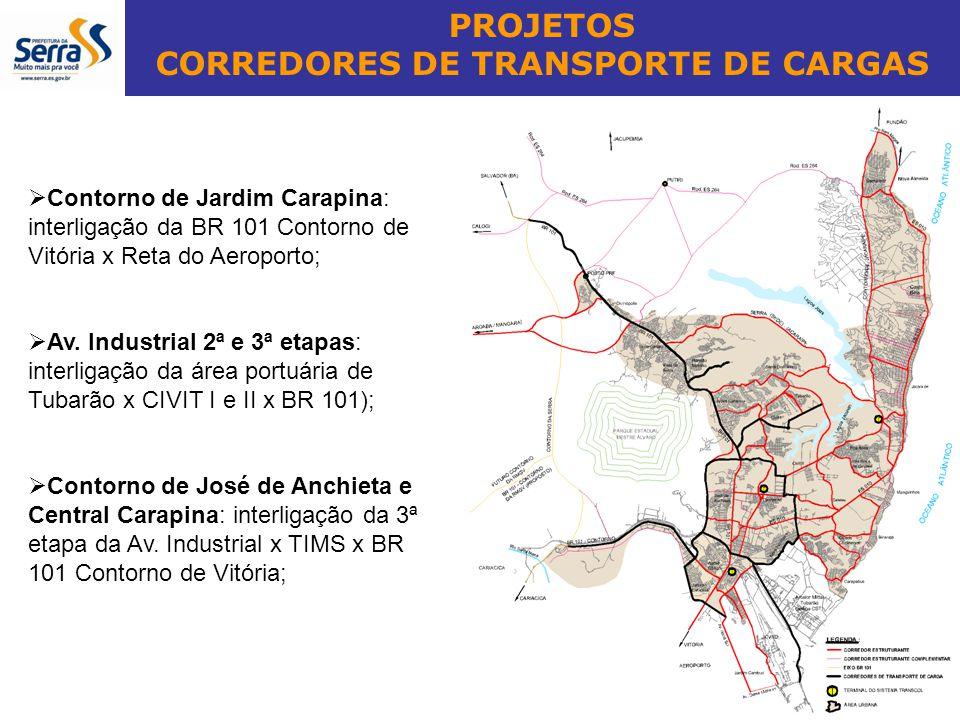 PROJETOS CORREDORES DE TRANSPORTE DE CARGAS Contorno de Jardim Carapina: interligação da BR 101 Contorno de Vitória x Reta do Aeroporto; Av. Industria
