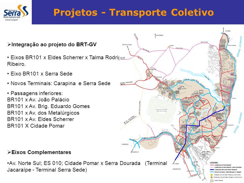 Integração ao projeto do BRT-GV Eixos BR101 x Eldes Scherrer x Talma Rodrigues Ribeiro. Eixo BR101 x Serra Sede Novos Terminais: Carapina e Serra Sede